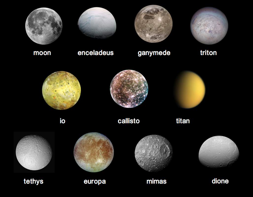 all types of planets - photo #22